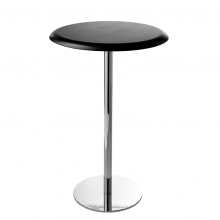 komplot_bar_table_7
